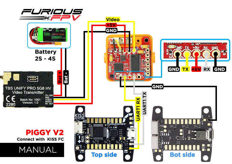 manual piggy V2 FC tbs unify furious fpv piggy osd v2 for kiss fc, furious fpv TBS Unify Pro Manual at mifinder.co