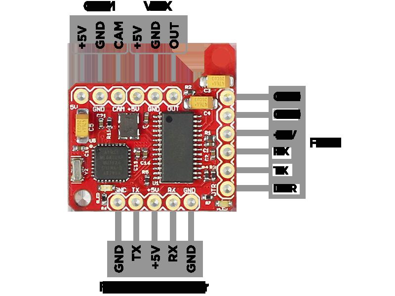 FuriousFPV Piggy OSD V2 für Betaflight