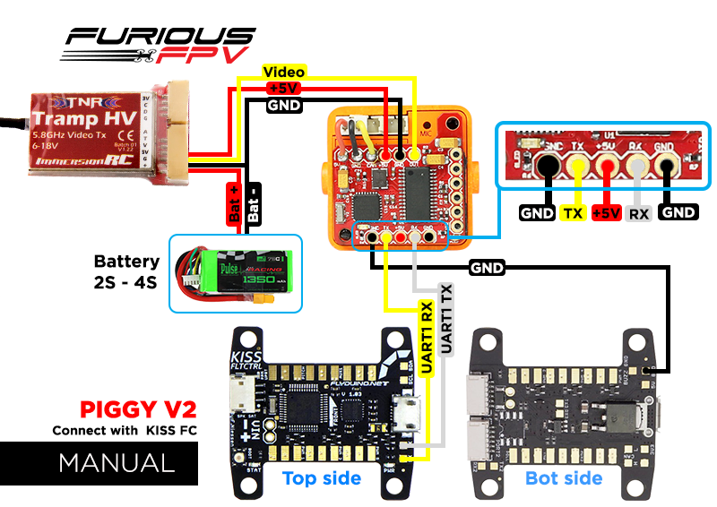manual piggy V2 FC_1 furious fpv piggy osd v2 for kiss fc, furious fpv tramp hv wiring diagram at cos-gaming.co
