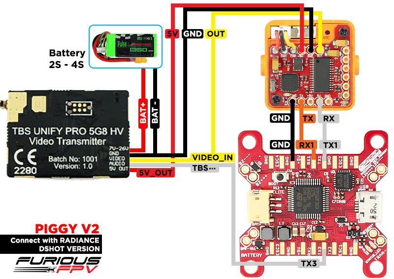 Dronefactory Ch  U2013 Furiousfpv Piggy Osd V2 F U00fcr Betaflight